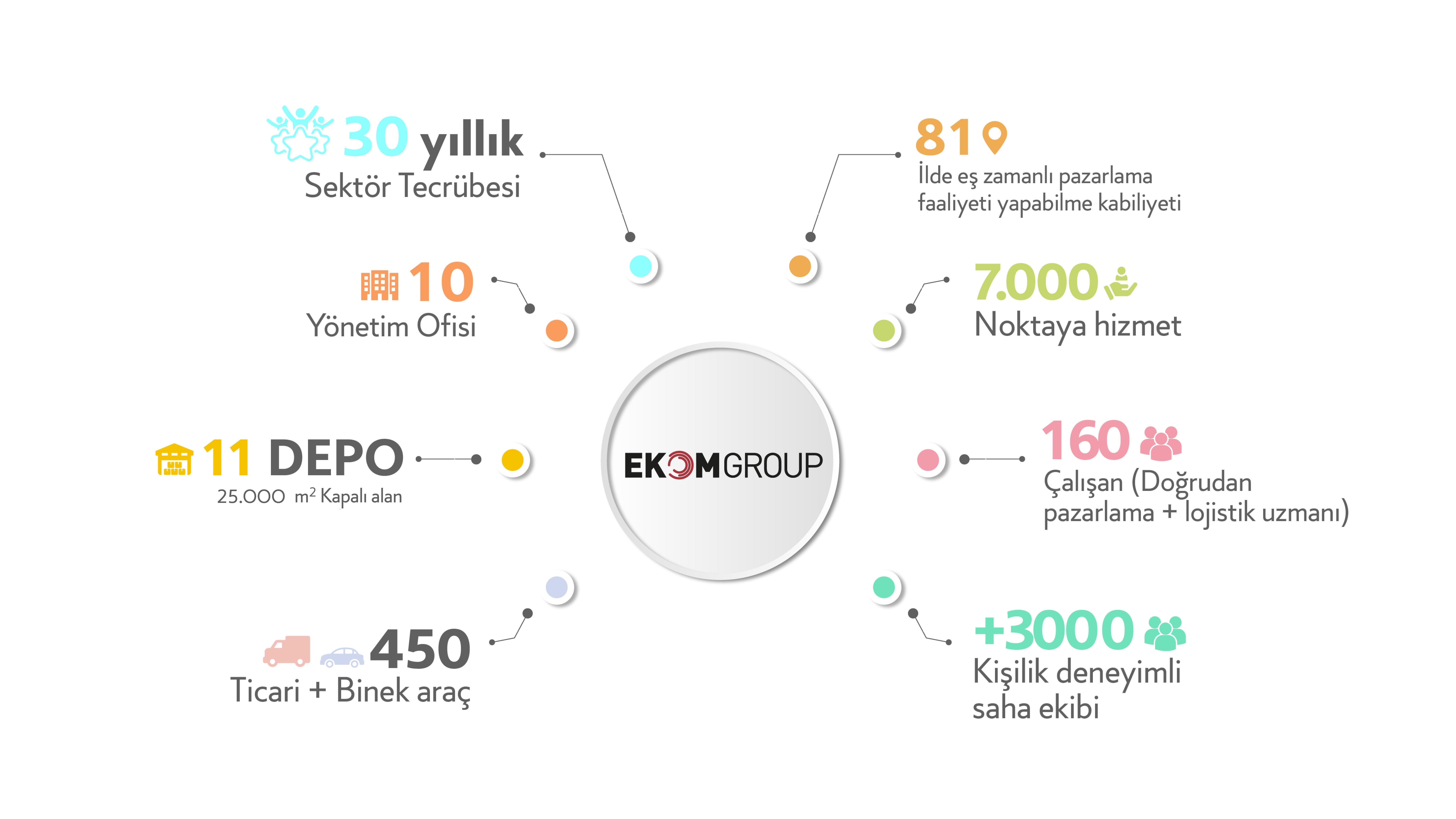 EKOMGROUP-01_d